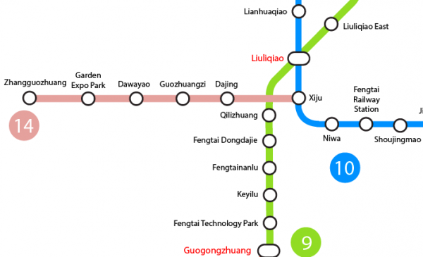 Line 10 and 14